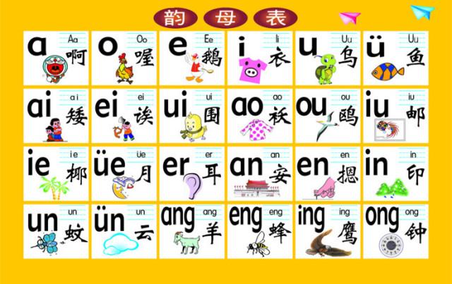 Bước 1: Học bảng chữ cái trong tiếng Trung Quốc