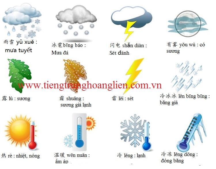 Các từ vựng thời tiết phần 1