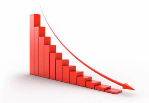 Báo cáo công việc: Doanh thu giảm bằng tiếng trung!