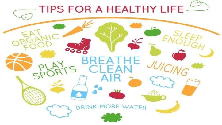 Những mãu câu chủ đề sức khỏe