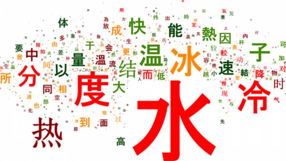 Cách nhớ chữ Hán