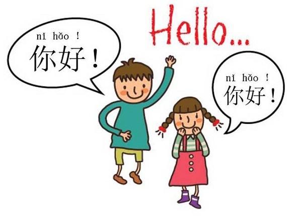 Lộ trình học tiếng Trung