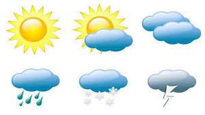 Từ vựng chủ đề thời tiết