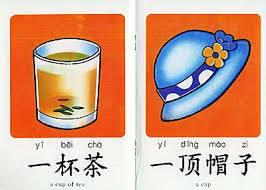 Lượng từ tiếng Trung cơ bản