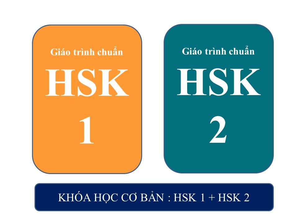 Khai giảng lớp học tiếng Trung khóa học Chuẩn HSK 1 và HSK 2 tiếng trung